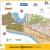 Vota el mejor mapa de orientación del año